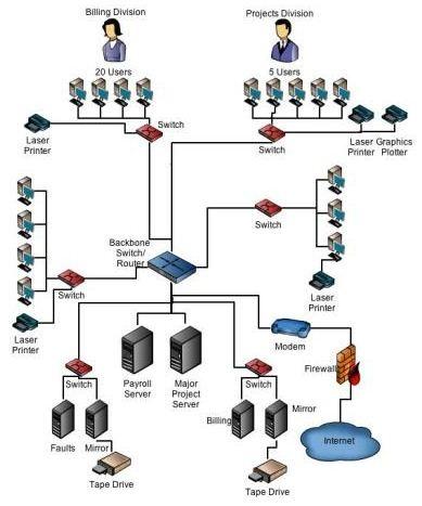 Ebook Komputer ~ Belajar Komputer
